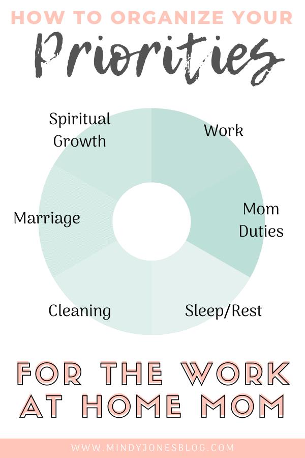 work at home mom priorities