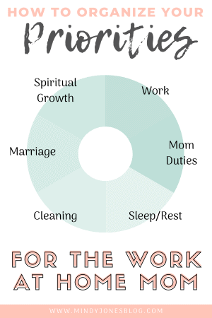 Organize Priorities As A Work-At-Home-Mom